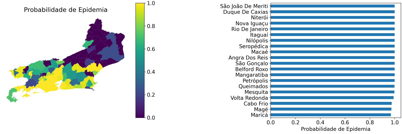 Mapa mostra cidades com maior risco de epidemia no estado, em que amarelo é o grau mais elevado da escala. Reprodução/Fiocruz/FGV
